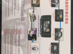 奇骏荣放原车前后左右摄像头直接升级记录仪