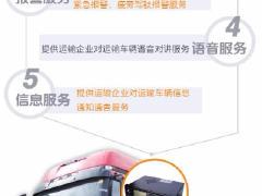 龙华企业大货车上牌落户用GPS北斗定位部标机包安